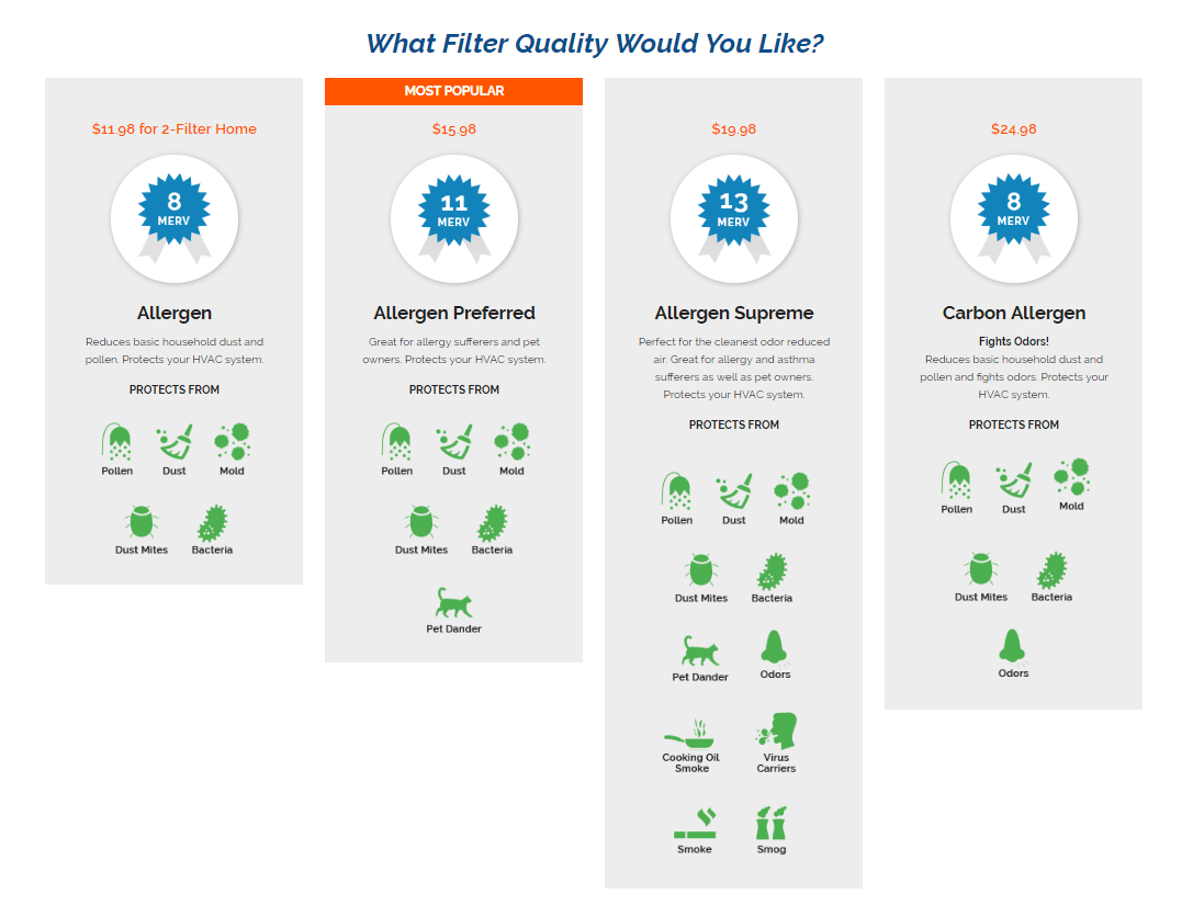 What Filter Quality would you like - Chart